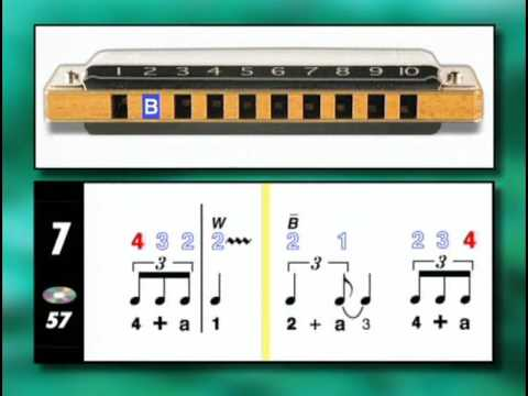 8 Best HARMONICA LESSONS images | Harmonica lessons, Blues ...