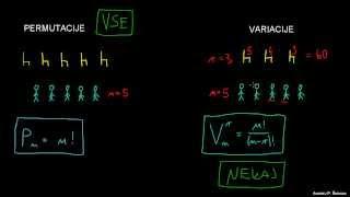 Razlika med variacijami in permutacijami