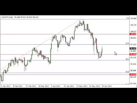 USD/JPY Technical Analysis for June 20, 2013 by FXEmpire.com