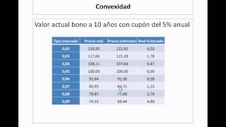 umh5030 2013-14 Lec006 Cálculo del riesgo en los bonos (2/2)