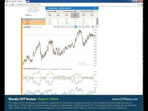 Weekly Commitments of Traders Review - COT Report 7/2014 - COTbase.com