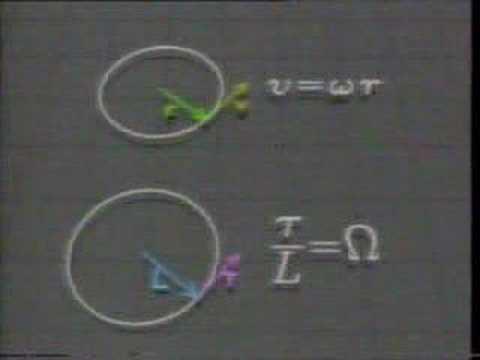Como funciona un giroscopio 3