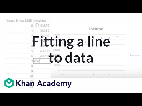 Fitting a Line to Data