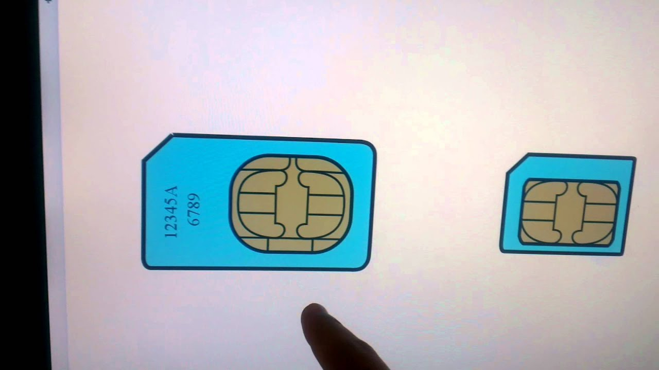 how to use a sim card