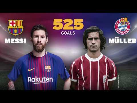 Messi ties Müller's 525 goals record
