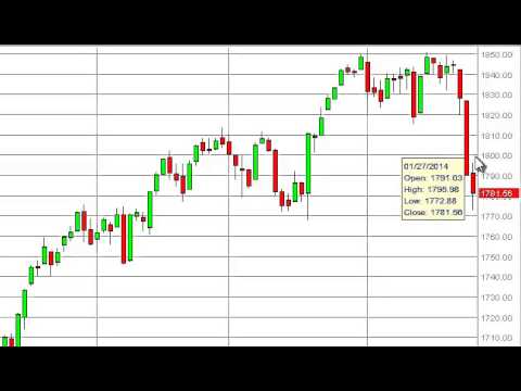 S & P 500 Technical Analysis for January 28, 2014 by FXEmpire.com