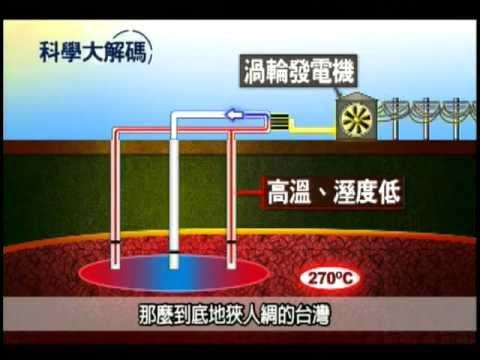 34. 環保再生能源—地熱能 - YouTube
