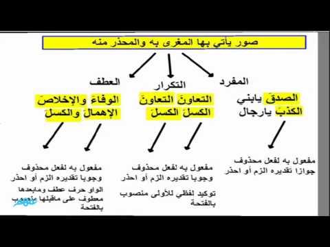 اسلوب الإغراء والتحذير - لغة عربية - الصف الثاني الثانوي