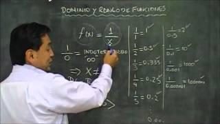 Dominio Y Rango Funciones, Esto SOLO Ejemplos De Dominio Y