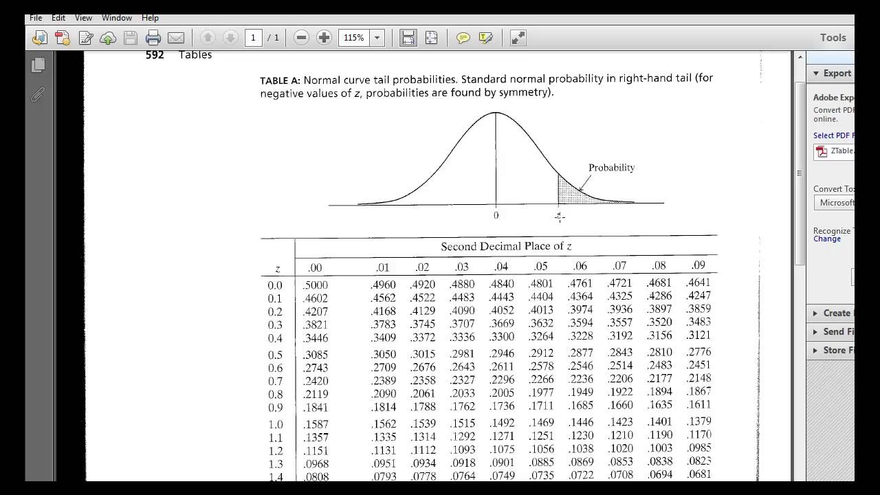 Displaying 20> Images For - Standard Normal Distribution Table T...