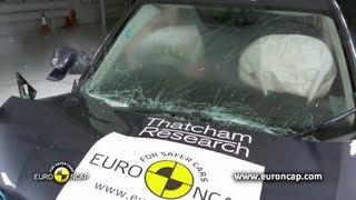 2014 Honda CR V Euro NCAP Safety Tests