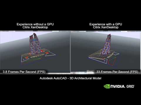 XenDesktop Autodesk AutoCAD: CPU only vs. NVIDIA GRID K2