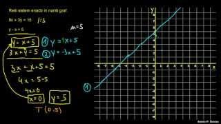 Naloga 3 – Reševanje sistema dveh enačb