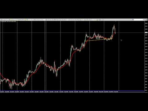 crude oil trading strategies - 4 strategies