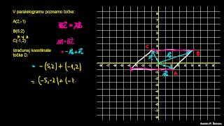 Določanje koordinate v paralelogramu – ravnina