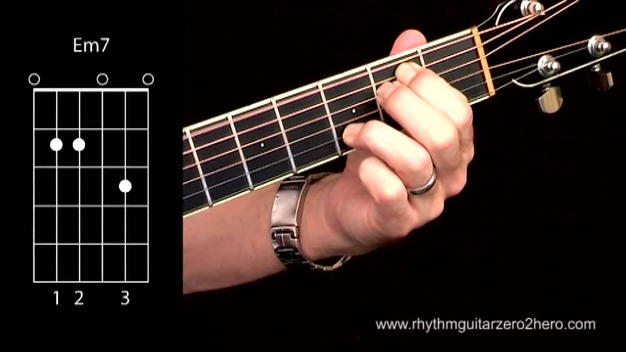 How To Play A Chord On Acoustic Guitar