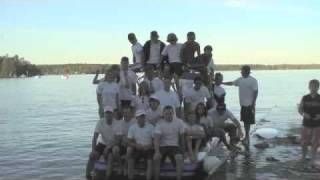 mqdefault View Video. Amateurs watersports. Amateurs watersports
