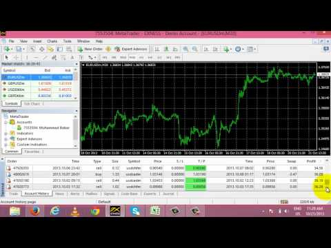 Learn Forex Full in Urdu in Pakistan by Seekhoo.com