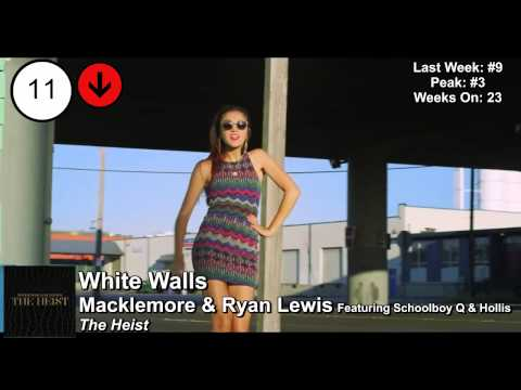 Top 25 - Billboard Rap Songs | Week of March 15, 2014