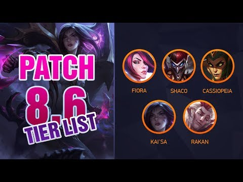 League of Legends Mobalytics Patch 8.6 Tier List: New Conqueror Keystone
