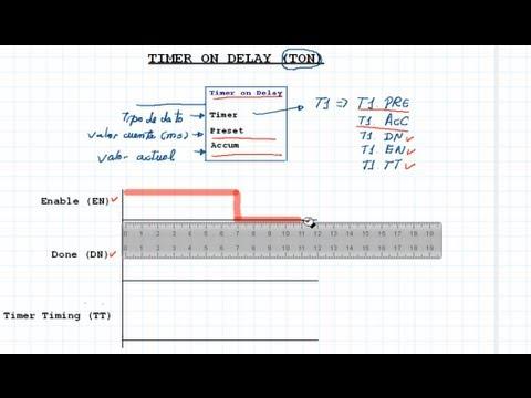 PLC RSLogix 5000 Basico (Temporizadores TON, TOF, RTO) Parte 7 de 8