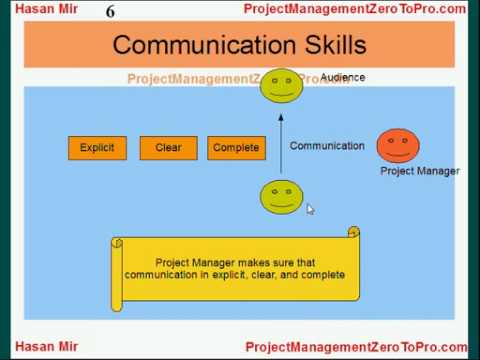 importance of communication skills in accounting What are the soft skills of an accountant by communication skills: what use is accounting if accounting information cannot be effectively communicated.