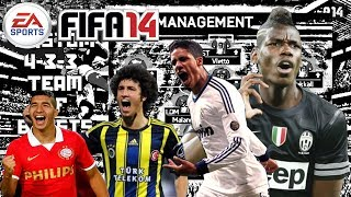 FIFA 14 Best Young Players In Career Mode The Best