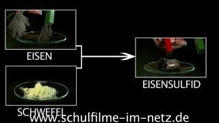 merkmale chemischer reaktionen schulfilm chemie youtube - Beispiele Fur Chemische Reaktionen
