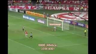 Dod�, Fernando ou �verton Ribeiro: quem merece o gol de ouro da rodada?