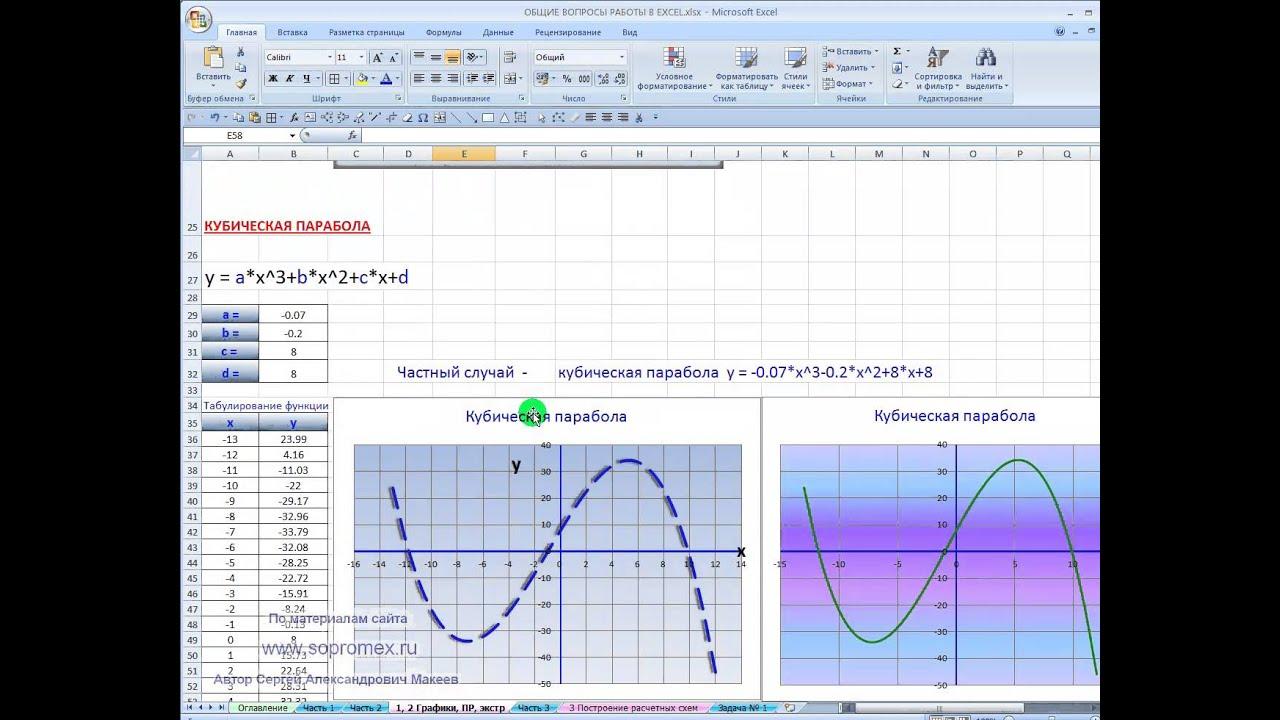 Excel как сделать несколько графиков