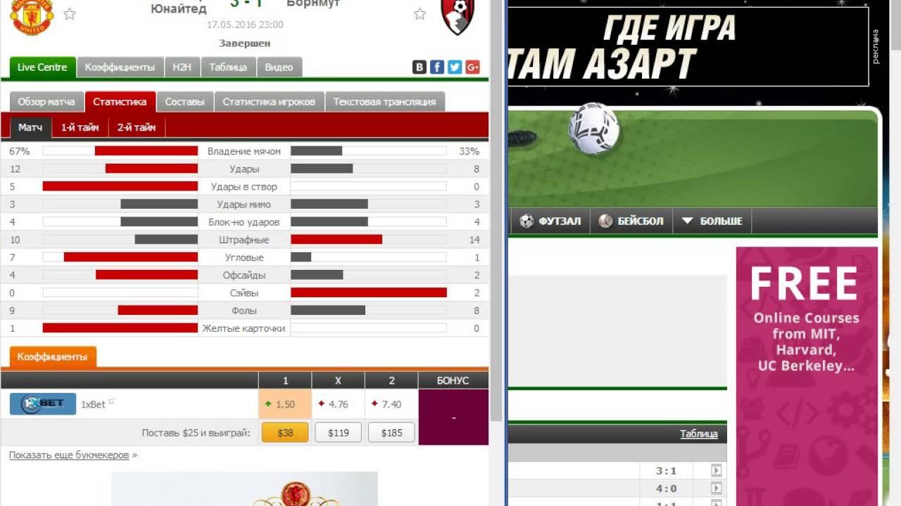 Прогнозы на футбол онлайн результаты
