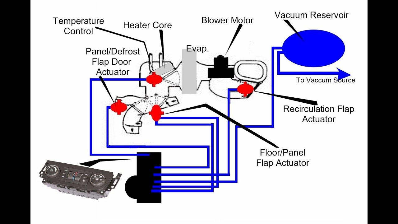 Auto HVAC Vacuum Repair   #C40807