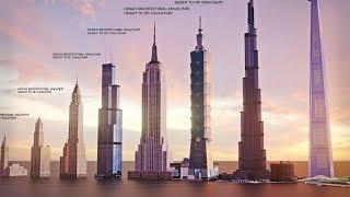 Evolúcia najvyšších budov na svete od roku 1901 po 2022