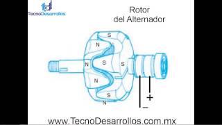 Como funciona el alternador de un coche