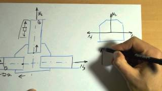 Cálculo de estructuras metálicas. Método de los nudos. Parte 2. Nudos y fuerzas