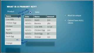 What is a Primary Key - Database Tutorial 12 view on youtube.com tube online.