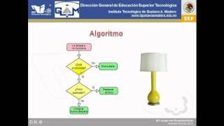 Introducción a la programación 4: Algoritmo