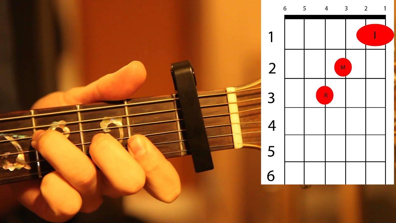 Snap Ed Sheeran S Give Me Love Guitar Tutorial Best Detailed Youtube