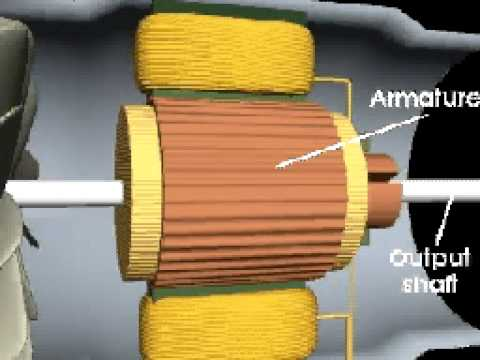How electric motors work
