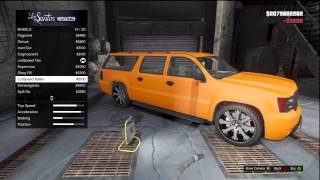 GTA 5 FULLY CUSTOMIZED Chevrolet Suburban (Declasse