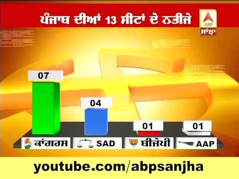 ABP News Exit poll: Abki baar, Narendra Modi Sarkaar
