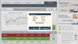Binary Options Example Of Successful Trading In Binary