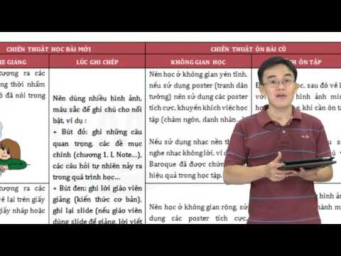 [TGM - VTC4] Kỹ năng sống số 13: Học tập theo phương pháp VAK