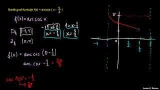 Risanje grafa 5 – arccos