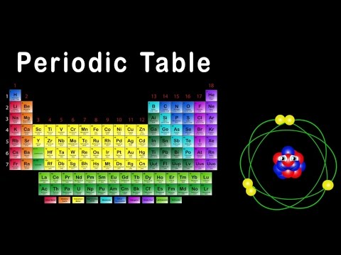 Periodic Table/Periodic Table Song