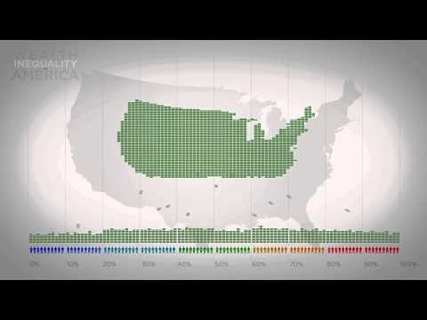 ▶ Wealth Inequality in America
