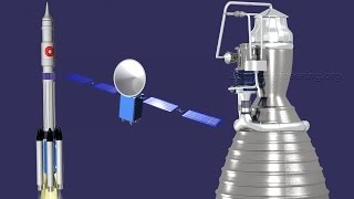 How a Rocket works ?