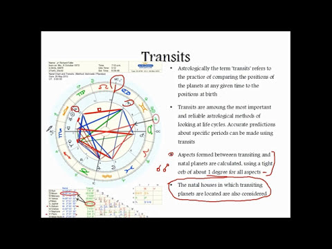 Advanced Astrology... for beginners: part 3 (Astrological Transits)