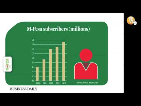 SLIDESHOW: The growth of M-Pesa