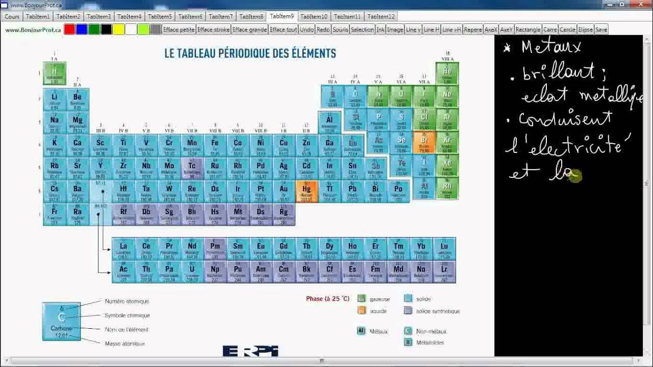 Secondaire 4 qu bec science 1 5 la classification for S tableau periodique
